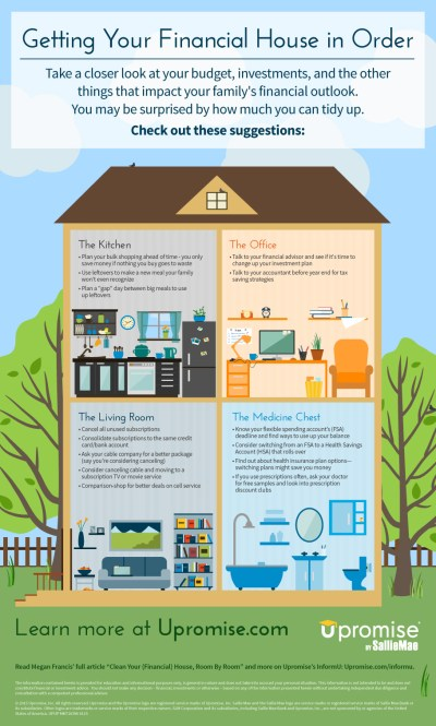 Simple Ways to Get Your Financial House in Order (Infographic) | Inc.com