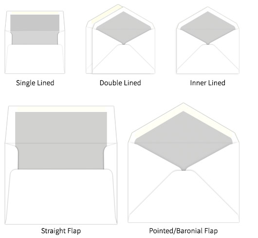 Lined Envelopes For Weddings, Invitations  Cards