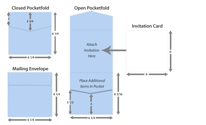Invitation Card Size For Pocketfold Invitations LCI Paper