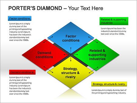 Diamond Chart Cushion Diamond Carat Weight Chart Diamond Carat