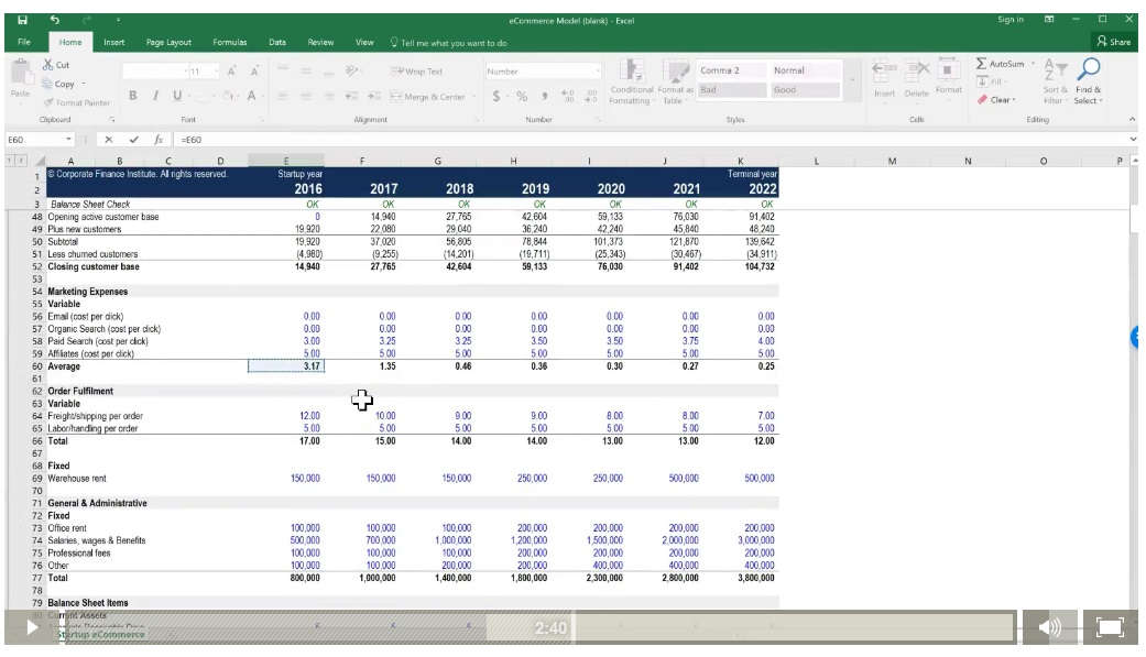 e-Commerce / Startup Financial Model Course - Excel Modeling