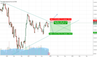 USD JPY Chart - Dollar Yen Rate  TradingView