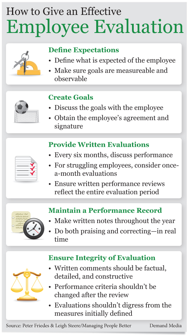 How to write self evaluation Term paper Writing Service - self evaluations
