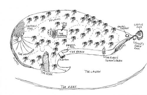 diagram lotf island