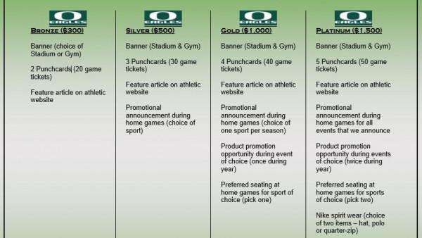 Support OHS Athletics Via Sponsorship Program!   Olivet Eagles   Athlete  Sponsorship Contract