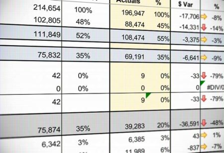 Budget to Actual Variance Analysis in FPA - Wall Street Prep