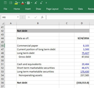 DCF Model Training: 6 Steps to Building a DCF Model in Excel - Wall Street Prep