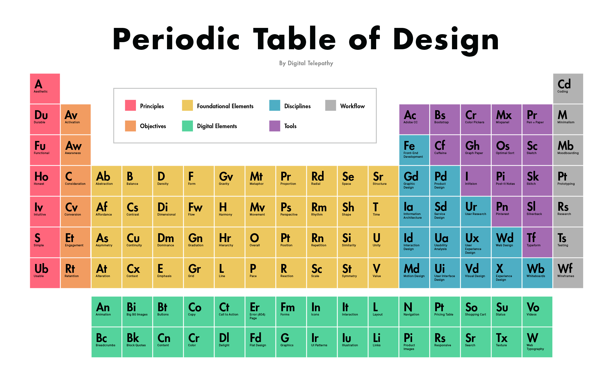 Table chart design - Table Chart Design Inspiration The Full Size Version Download