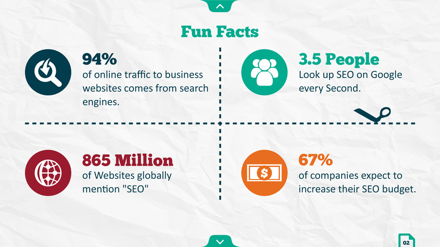 Infographic SEO Keynote Template by kh2838 GraphicRiver - it powerpoint template