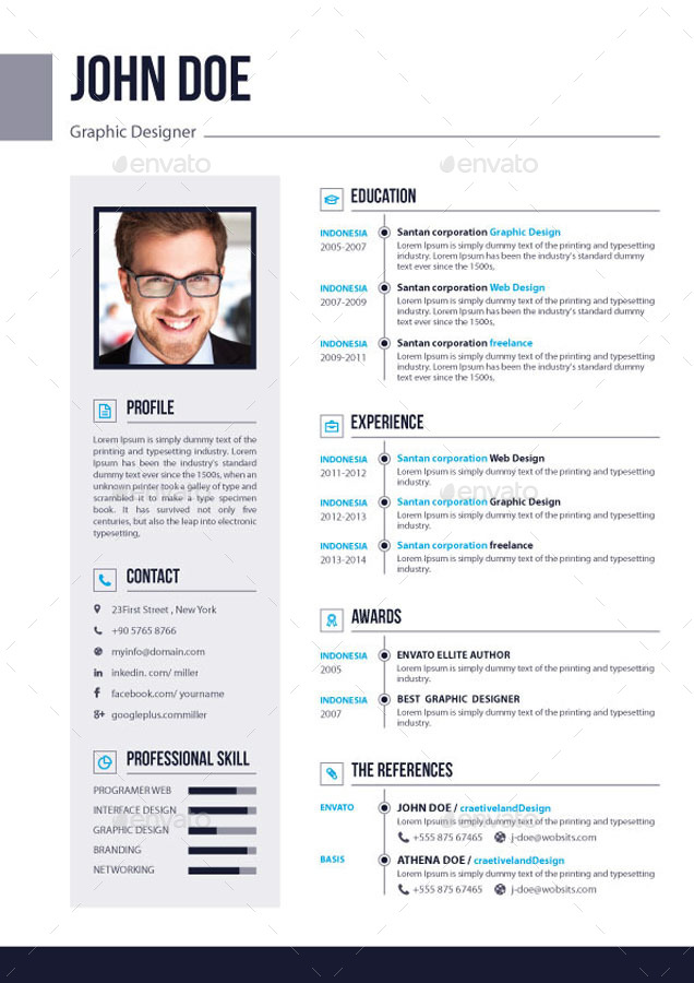 pages resume - Alannoscrapleftbehind - mac pages resume templates