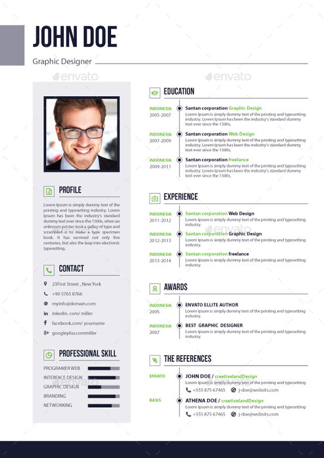 3 page resumes - Onwebioinnovate - 3 page resume