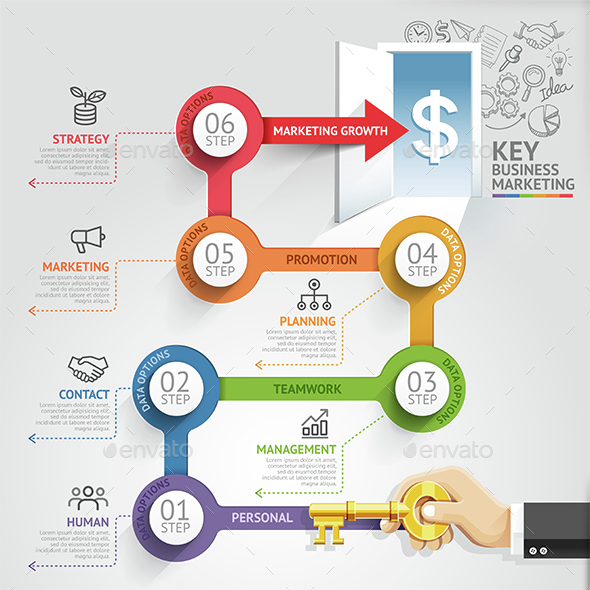 Key Business Marketing Timeline Infographics Template by graphixmania - Marketing Timeline Template