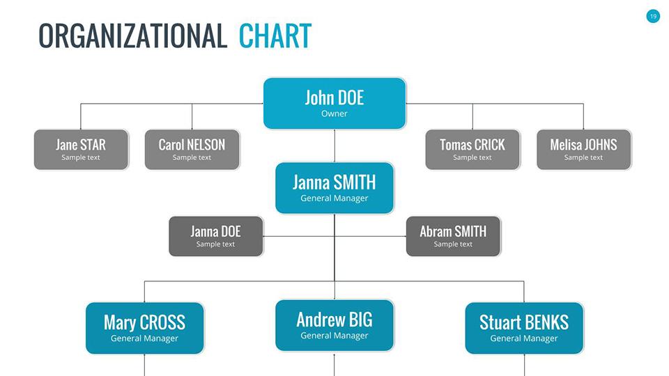google organizational structure chart