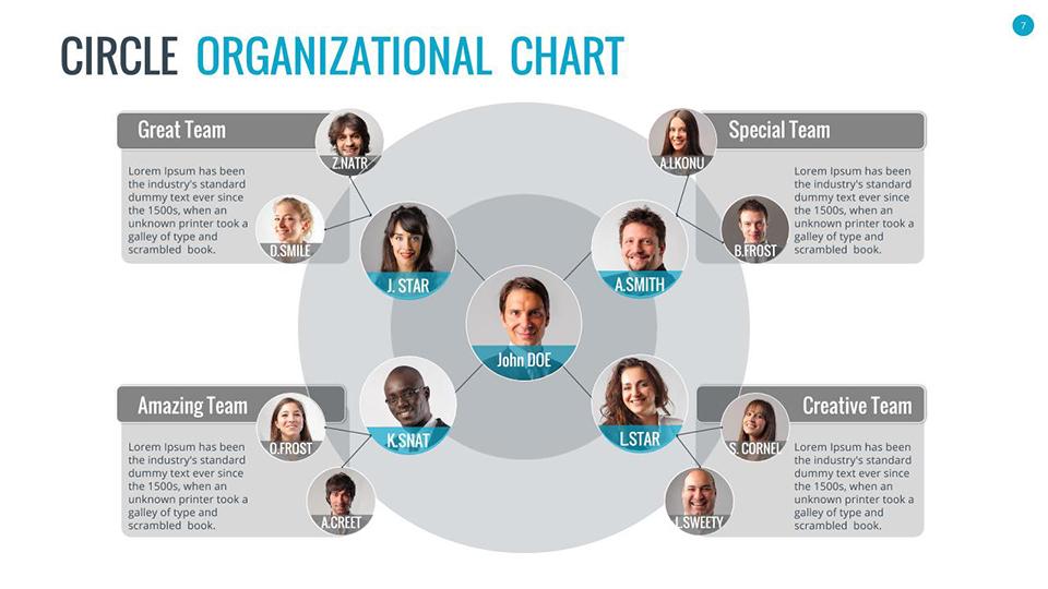 Organizational Charts Google Slides by SanaNik GraphicRiver