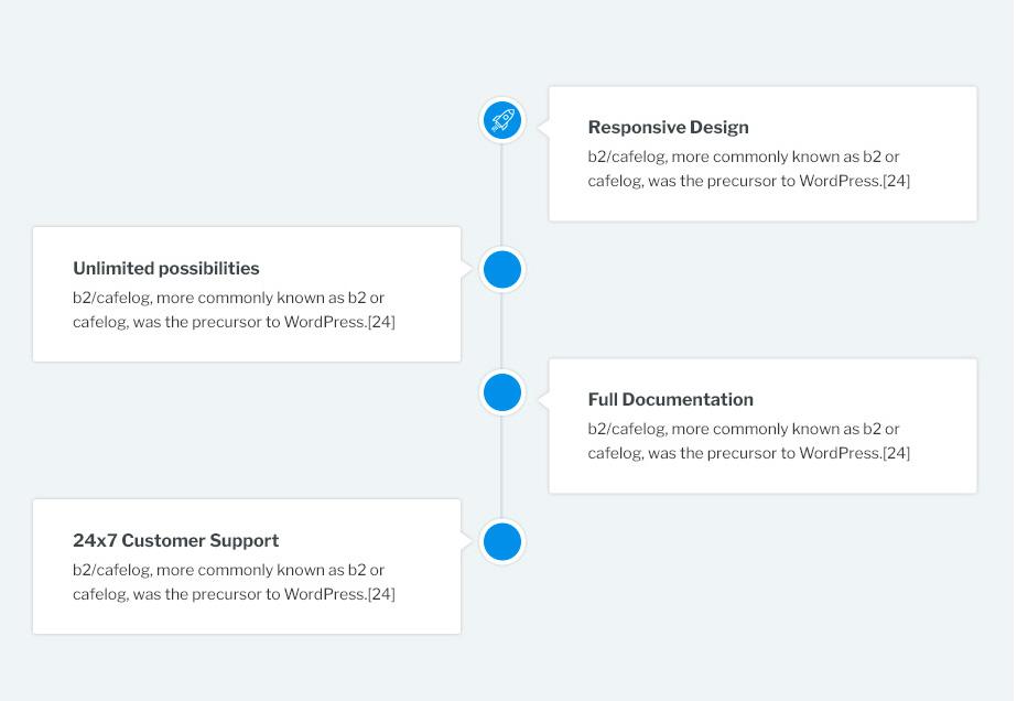 Timeline Framework HTML5 by awsmin CodeCanyon - timeline pictures