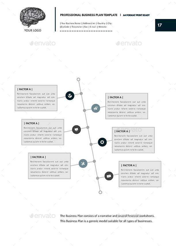 Professional Business Plan Template by Keboto GraphicRiver - professional business plan