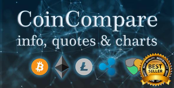 Crypto Compare Coin Market Cap, Chart, Widget, Watchlist, News
