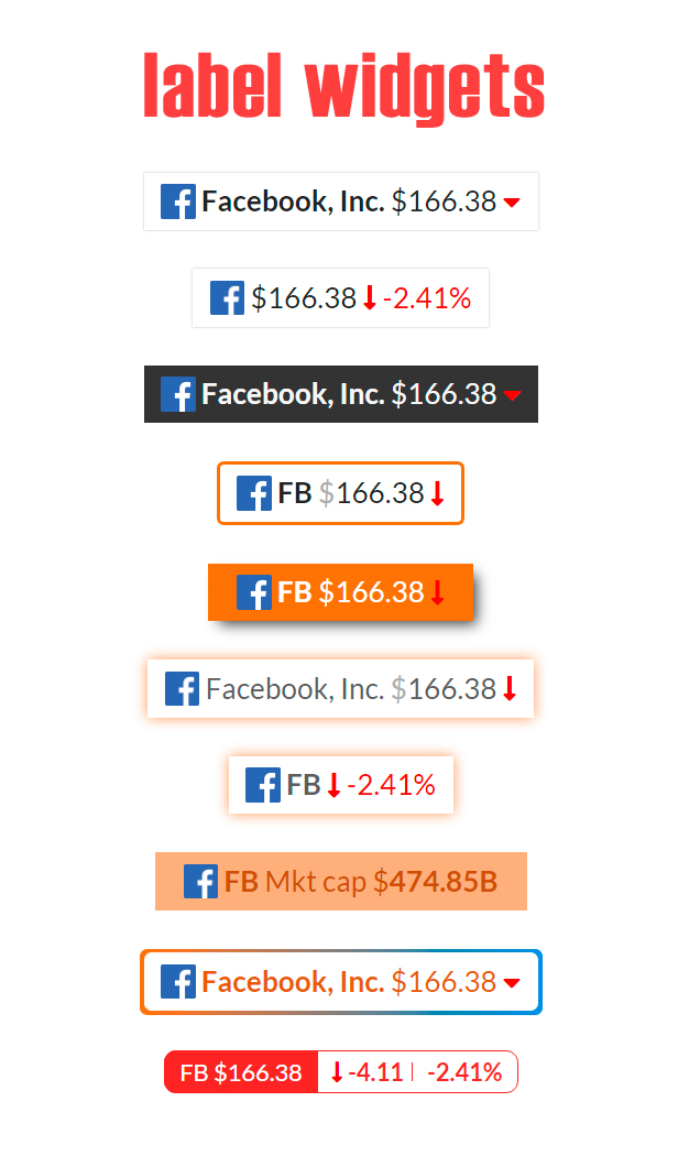 Premium Stock  Forex Market Widgets WordPress Plugin by