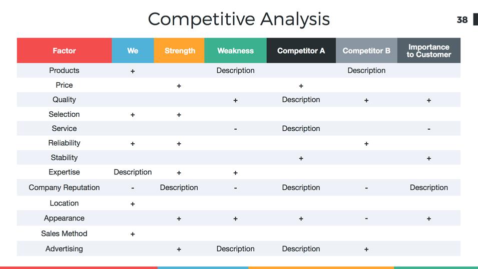 Marketing Plan - PowerPoint Presentation Template by Jetz GraphicRiver