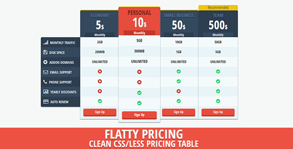 Flat Price - Flat UI Pricing Table by LeAmino CodeCanyon - price chart templates