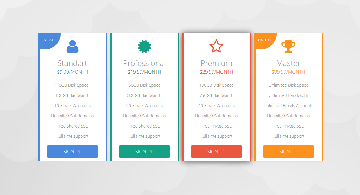 CSS Pricing Tables by marcoarib CodeCanyon