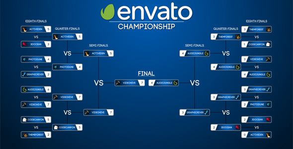 Tournament Brackets by Funny_Sparrow VideoHive
