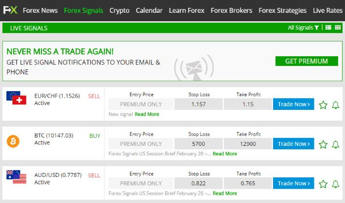 How to use Free Daily Forex Signals - Forex - FX Leaders