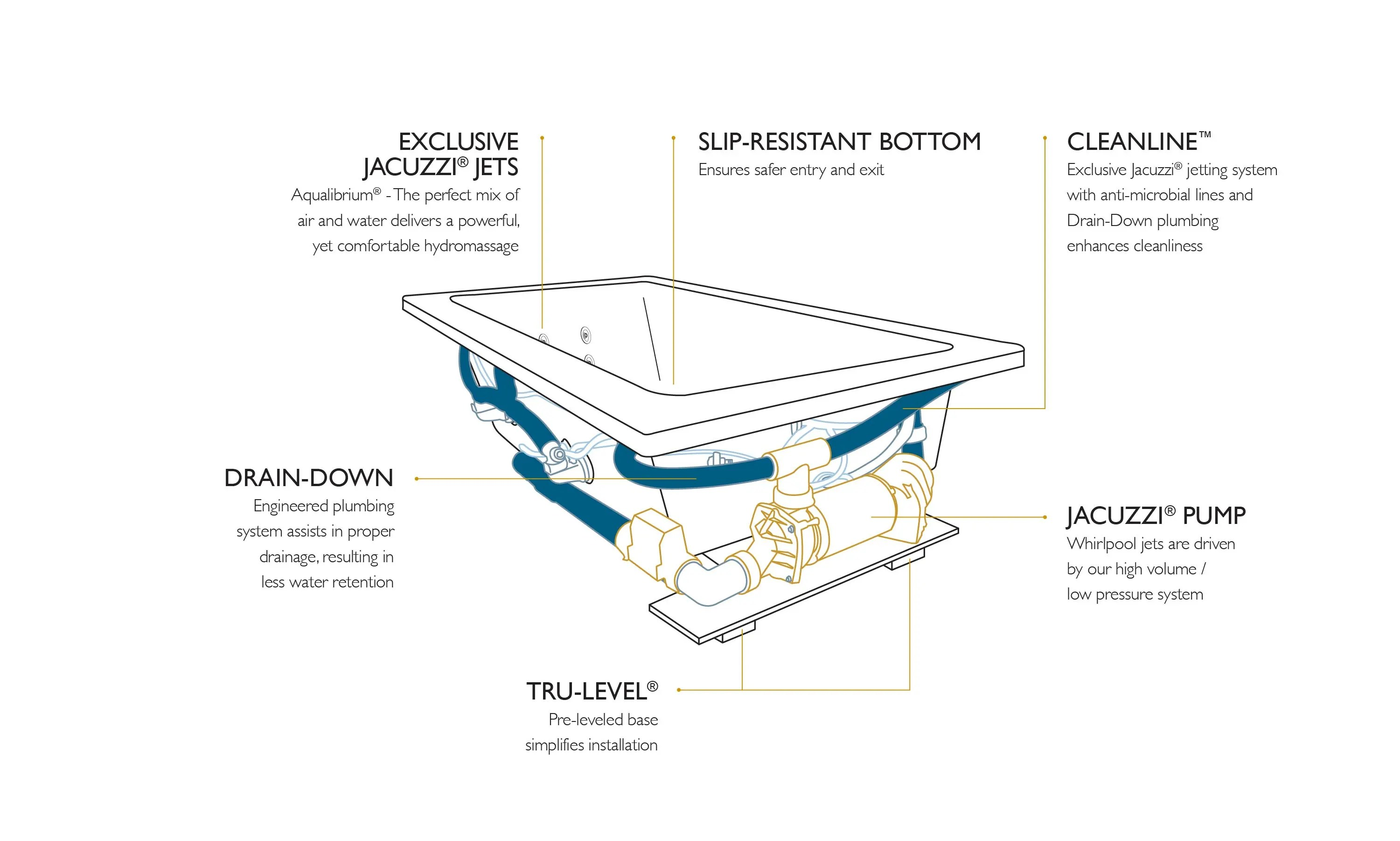Jacuzzi Pool Filter Manual Jacuzzi Anz6042wcr4ch