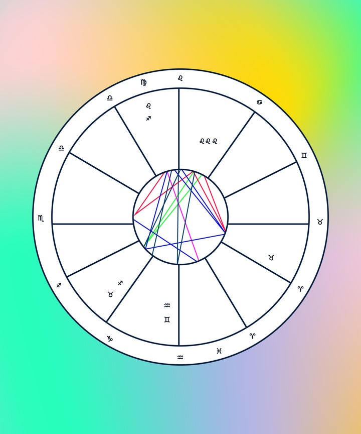 What Are Transits In Astrology - Meaning For Horoscope