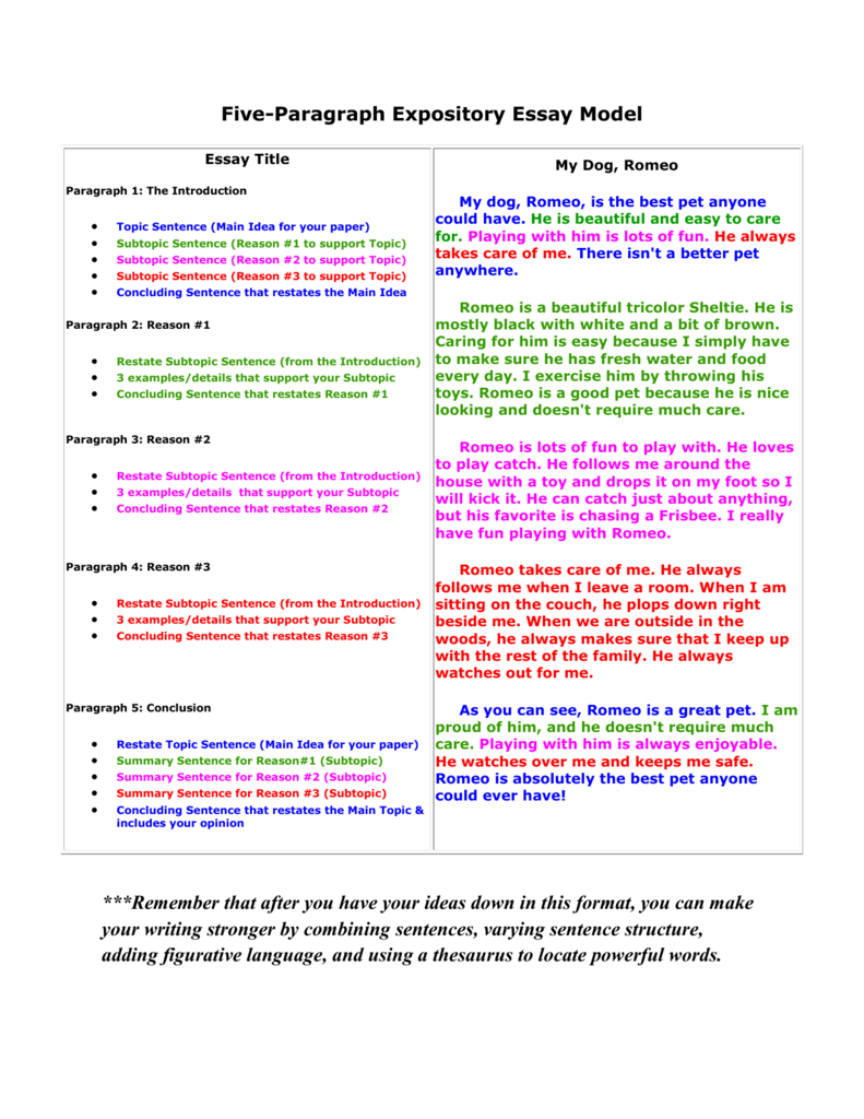 five paragraph expository essay model