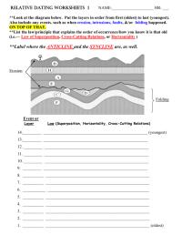 worksheet. Law Of Superposition Worksheet. Grass Fedjp ...