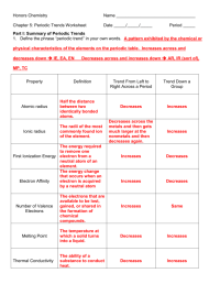 Periodic Table Trends Worksheet | Cabinets Matttroy