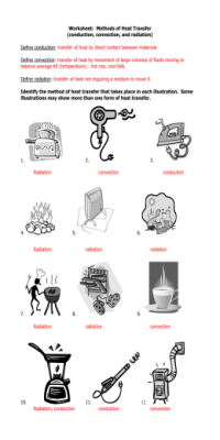 Worksheet Methods Of Heat Transfer Answers. Worksheets ...