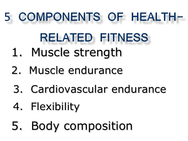 The 5 Components of Health-Related Fitness - ThingLink
