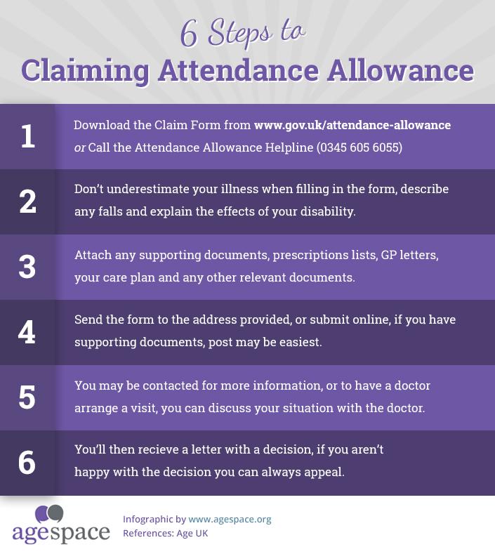 Attendance Allowance - Care and Support Guide - ThingLink - attendance allowance form