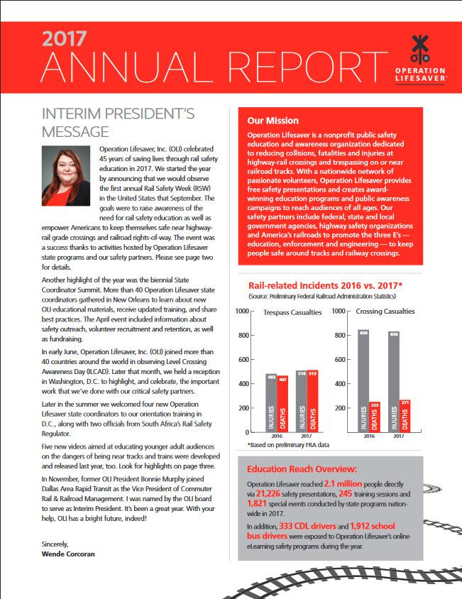 OL Annual Reports Operation Lifesaver, Inc