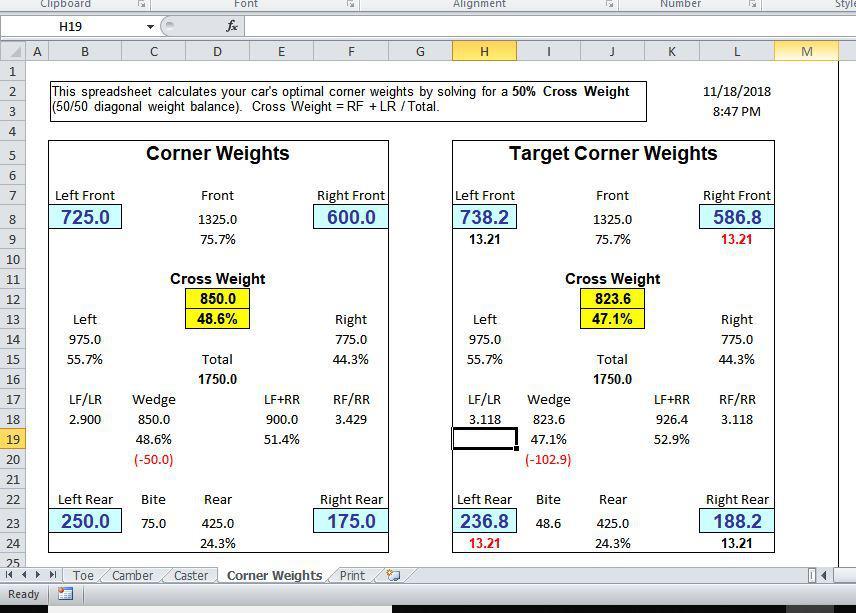 Understanding Corner Weights Articles Grassroots Motorsports