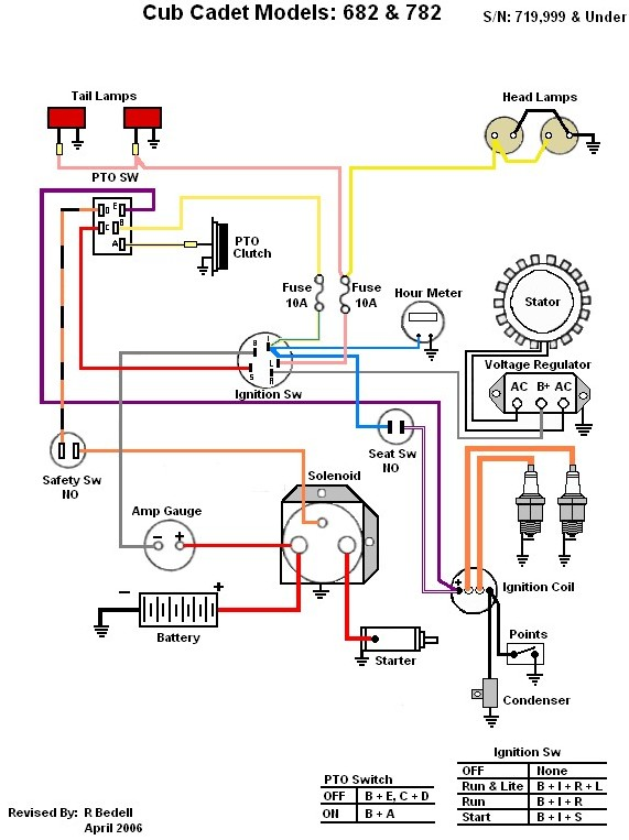 Cub Cadet Wiring Diagrams Wiring Diagram