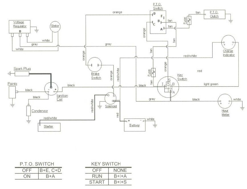 Cadet Wiring Diagrams Better Wiring Diagram Online