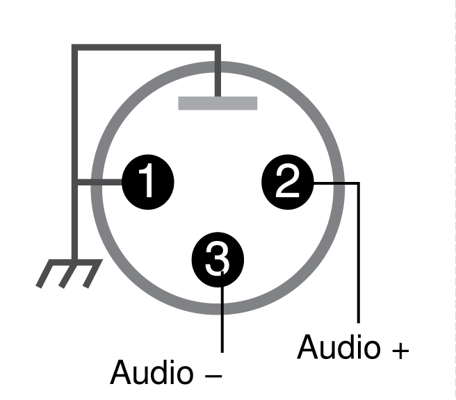 xlr cable pin assignments