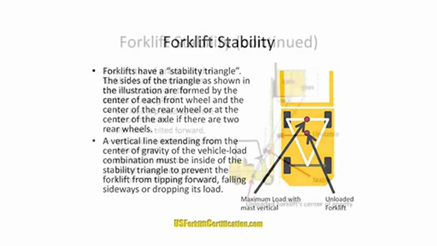 Forklift Training Free Best images of hours training certificate