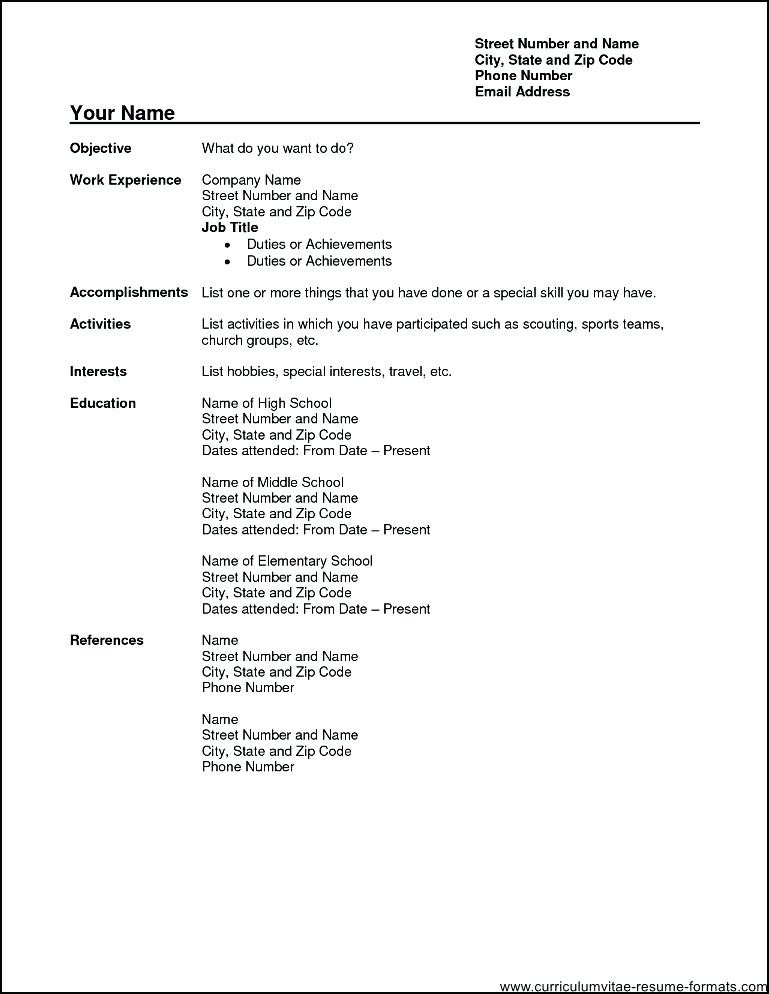 Cv format Download for Job Application