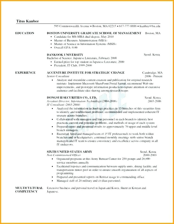 Cv format for Mba Student