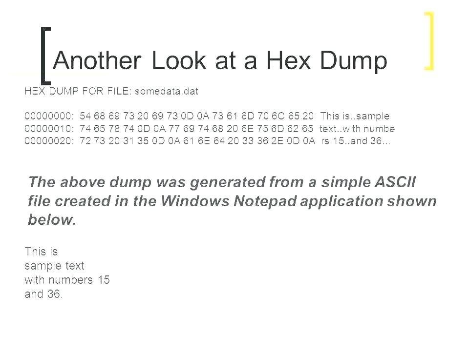 Good Cv format Sample