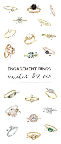20 Stunning Engagement Rings (Under $2,000 #2352674 - Weddbook