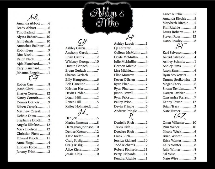 Wedding Ideas - Seating-chart #2 - Weddbook