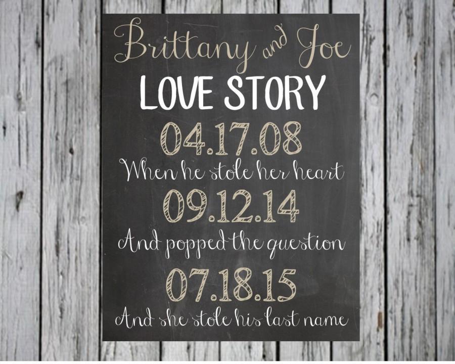 Our Love Story Chalkboard Wedding Sign, Custom Wedding Printable