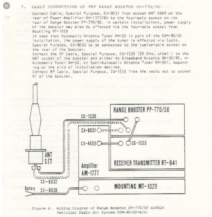 PP-770 Range Booster manual or info - G503 Military Vehicle Message