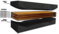 Louis Bradier's skateboard ditches plywood for carbon ...