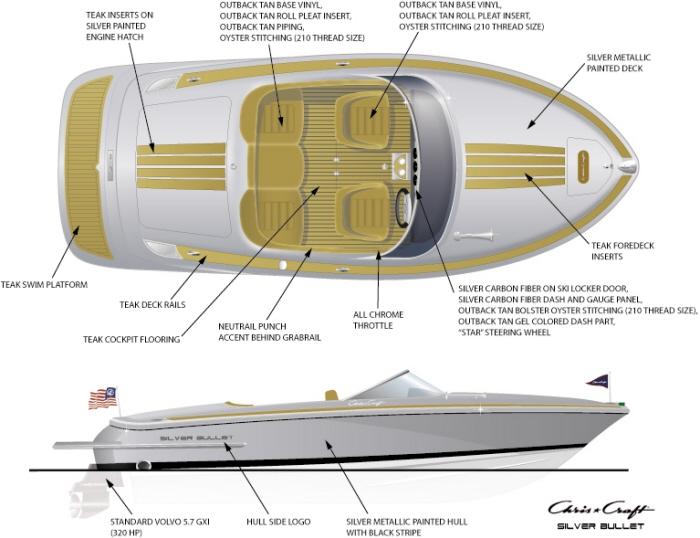 Ski Boat Wiring Diagram Index listing of wiring diagrams